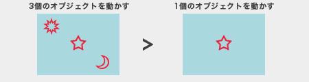 bnrCreate_obj.jpg